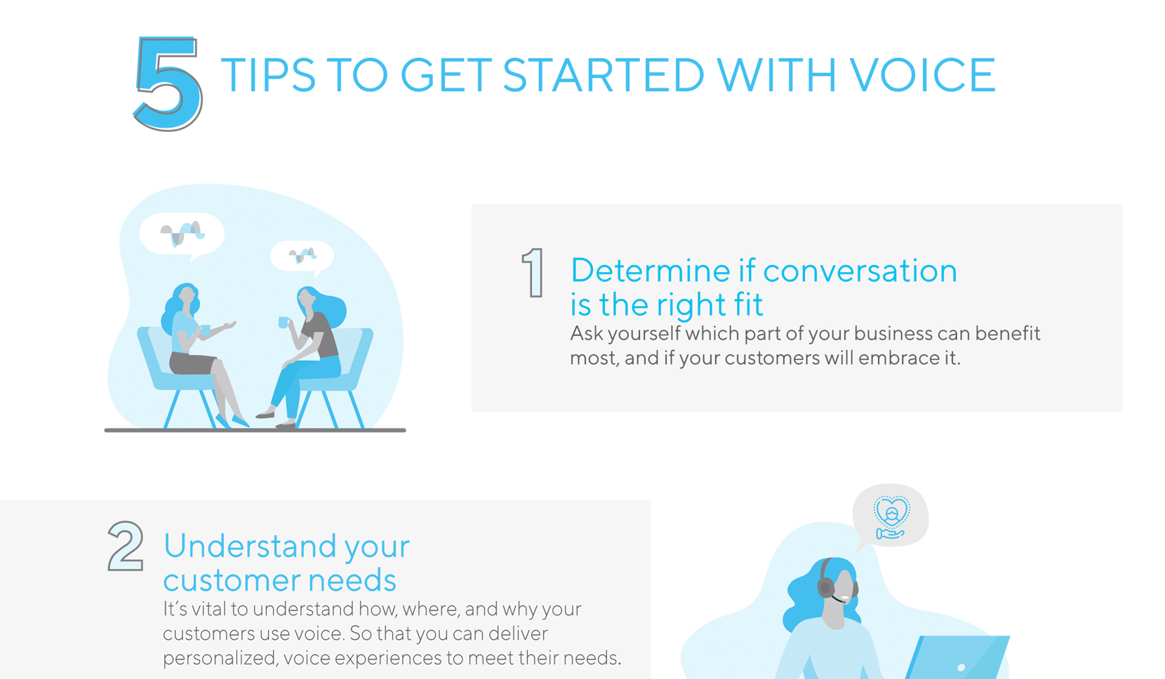 Getting Started with Voice? 5 Tips for Designing, Building & Marketing Your First Voice Technology Experience